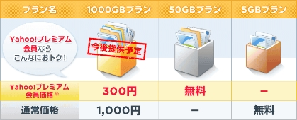 yahoobox2_110907.jpg