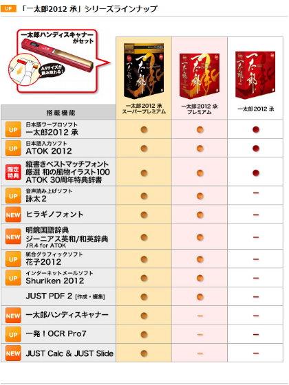 ichitaro2012-2_120109.jpg