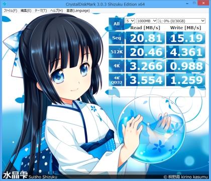 Gigastone SDHC Class 10 32GB 11B1606 CrystalDiskMark