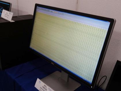 デル 4K液晶モニタ P2815Q