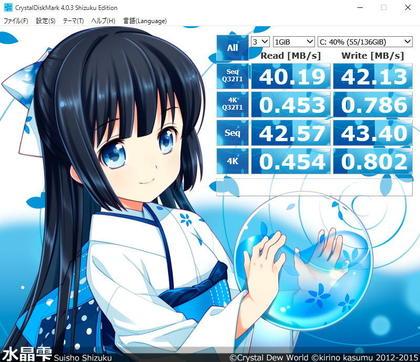 純正HDD CrystalDiskMark測定結果