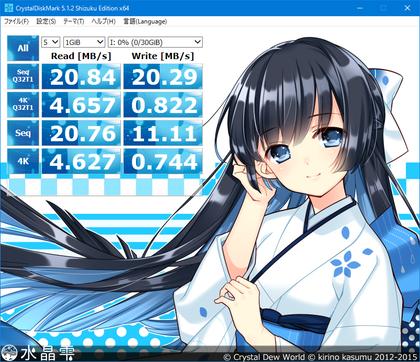 Amazon.co.jp限定 Transcend SDHCカード 32GB TS32GSDHC10U1E ベンチテスト結果